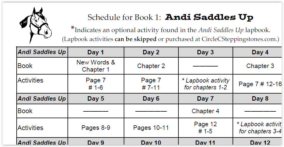 Screen Shot Activity Sheet Schedule for Andi Saddles Up Circle C Stepping Stones at ApronStringsOtherThings.com