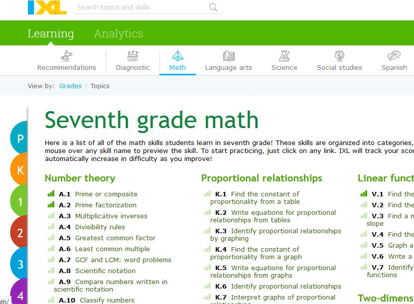 IXL Learning menu grade level core subject at ApronStringsOtherThings.com