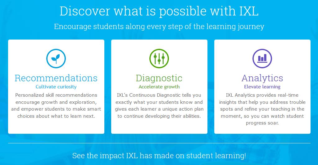 IXL Learning online education immersive adaptive at ApronStringsOtherThings.com