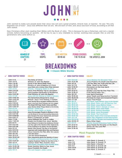 Bible Breakdowns 1 at apronstringsotherthings.com